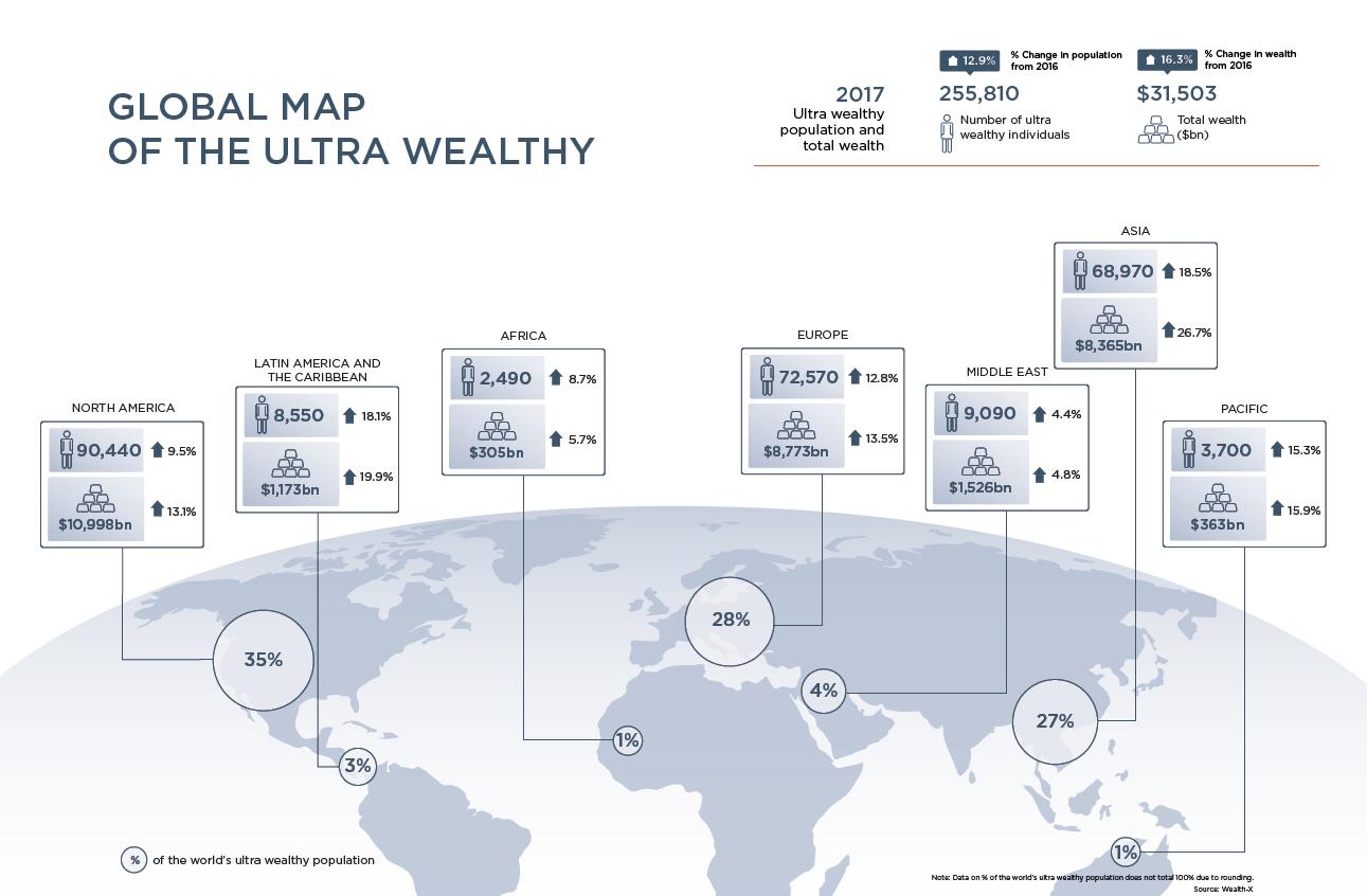 wealthx-zenginler